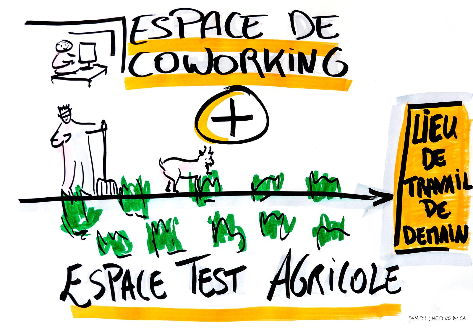 conf100esinge_espacecoworking