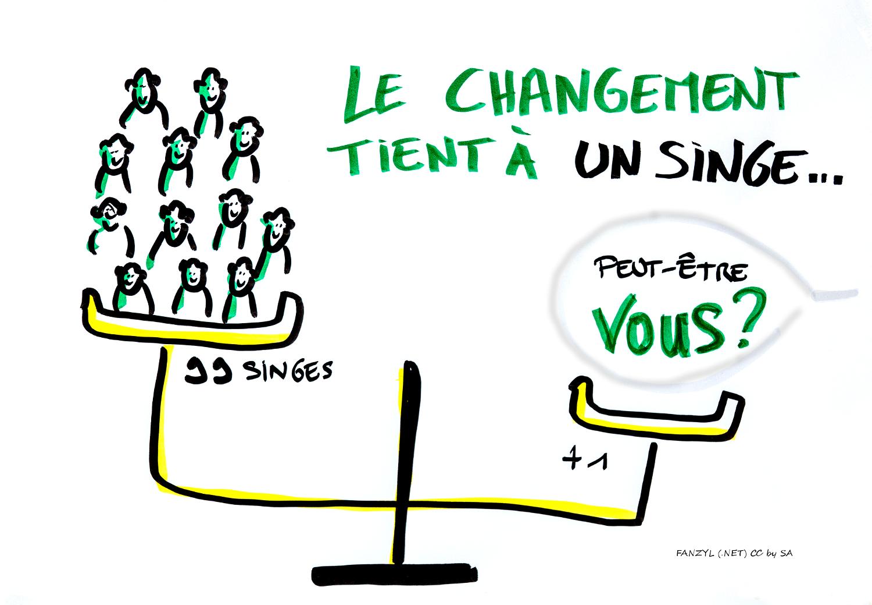 conf100esinge_tientaunsinge