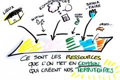 conf100esinge_ressourcesterritoire