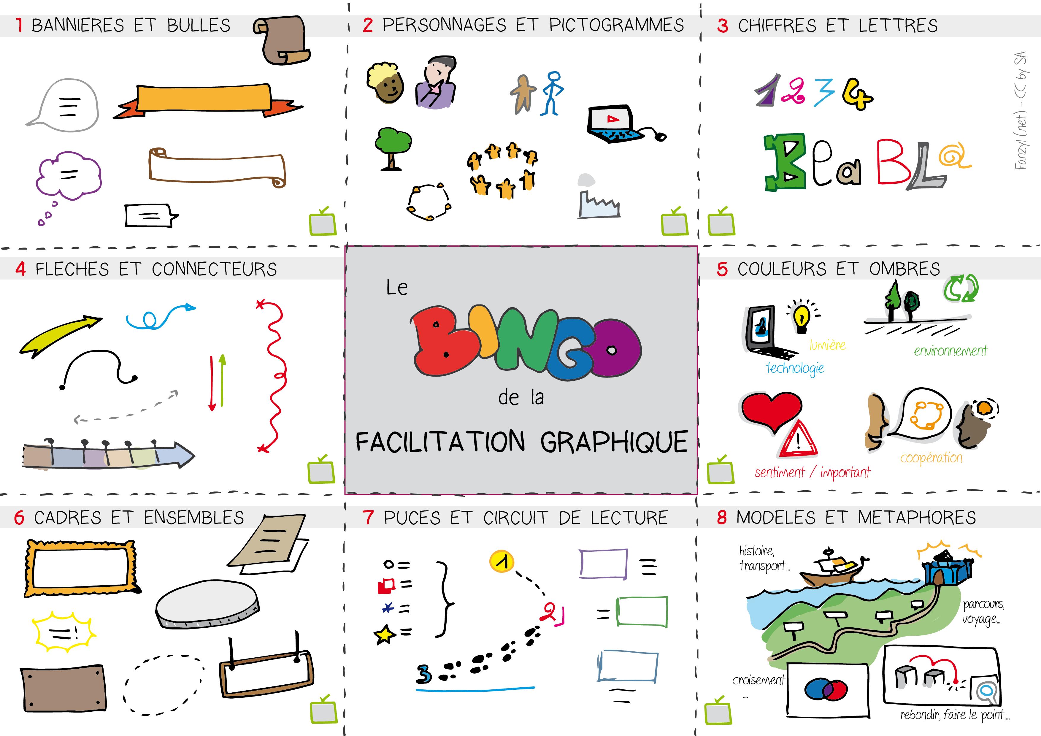 bingofacilitationgraphique-01
